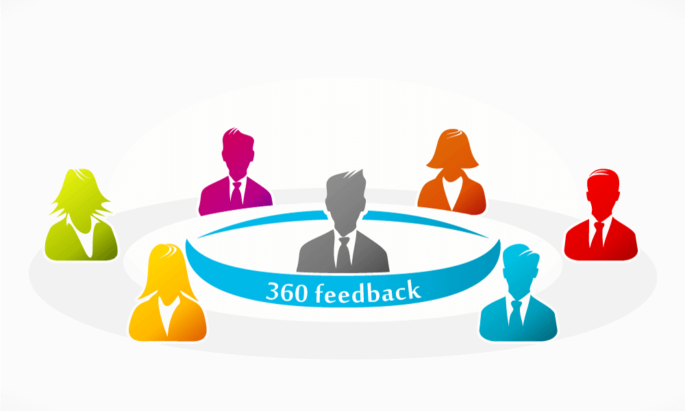 Measuring Employee Performance with 360 Degree Feedback: How To Do It and What To Avoid