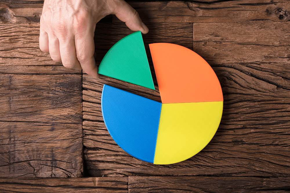 Why You Shouldn't Use Pie Charts In Your Dashboards And Performance Reports
